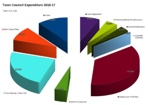 tc-expenditure_final